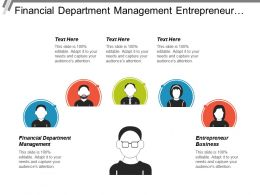 Financial Department Management Entrepreneur Businesses Content Management Leadership Skills Cpb