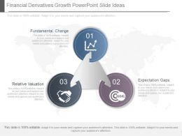 Financial Derivatives Growth Powerpoint Slide Ideas