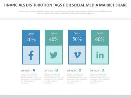 Financial Distribution Tags For Social Media Market Share Powerpoint Slides