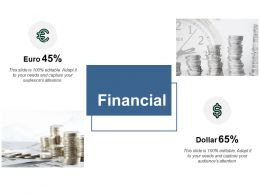Financial Dollar Euro F203 Ppt Powerpoint Presentation Pictures Background