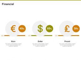 Financial Dollar Euro L1359 Ppt Powerpoint Presentation Inspiration Gallery