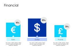 Financial Dollar Pound F268 Ppt Powerpoint Presentation Pictures Samples
