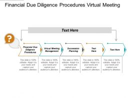 Financial Due Diligence Procedures Virtual Meeting Management Succession Planning Cpb