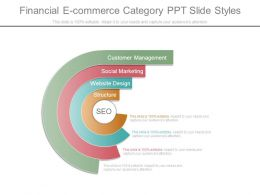 Financial E Commerce Category Ppt Slide Styles