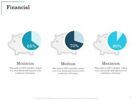 Financial Editable Capture Fixed Asset Ppt Powerpoint Presentation Infographic Template