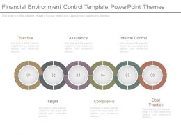 Financial Environment Control Template Powerpoint Themes