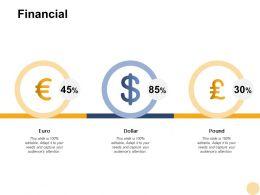 Financial Euro Dollar Pound F407 Ppt Powerpoint Presentation Pictures Design Ideas