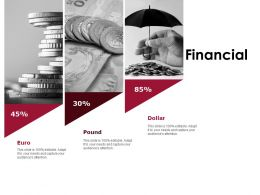 Financial Euro Pound Dollar D221 Ppt Powerpoint Presentation Infographic Template Outline