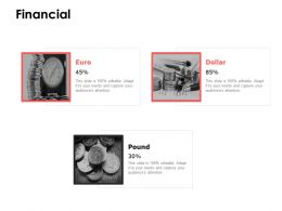 Financial Euro Pound F675 Ppt Powerpoint Presentation Pictures Show