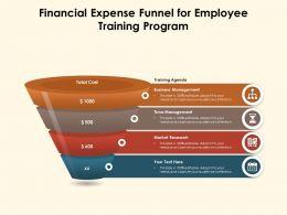 Financial Expense Funnel For Employee Training Program