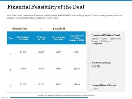 Financial Feasibility Of The Deal Inflows Ppt Powerpoint Presentation File Example