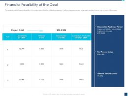 Financial Feasibility Of The Deal Payback Period Ppt Powerpoint Presentation File Show