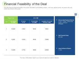 Financial Feasibility Of The Deal RCM S W Bid Evaluation Ppt Topics