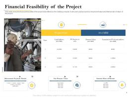 Financial Feasibility Of The Project Deal Evaluation Ppt Introduction
