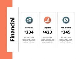 Financial Finance A548 Ppt Powerpoint Presentation Template