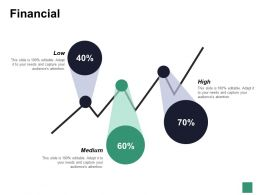 Financial Finance Marketing Management Investment Analysis