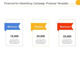 Financial For Advertising Campaign Proposal Template Ppt Powerpoint Presentation Inspiration