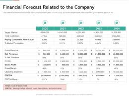 Financial Forecast Related To The Company Strategies Win Customer Trust Ppt Slides