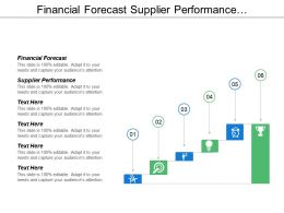 Financial Forecast Supplier Performance Organizational Behavior Customer Relation Management