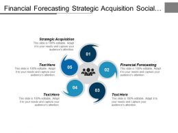 Financial Forecasting Strategic Acquisition Social Media Business Progress Report Cpb