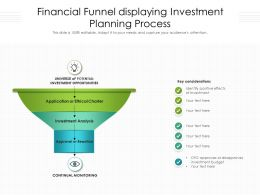 Financial Funnel Displaying Investment Planning Process