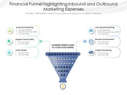 Financial Funnel Highlighting Inbound And Outbound Marketing Expenses