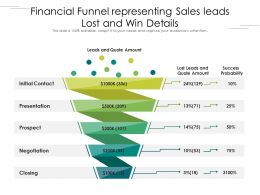 Financial Funnel Representing Sales Leads Lost And Win Details