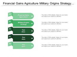 Financial Gains Agriculture Military Origins Strategy Quest