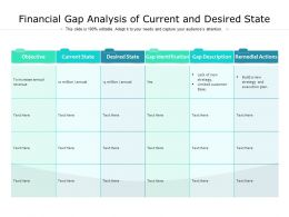 Financial Gap Analysis Of Current And Desired State