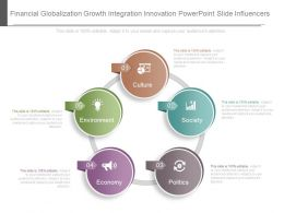 Financial Globalization Growth Integration Innovation Powerpoint Slide Influencers
