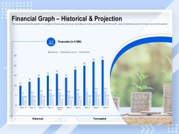 Financial Graph Historical And Projection Forecasted Ppt Powerpoint Presentation Templates
