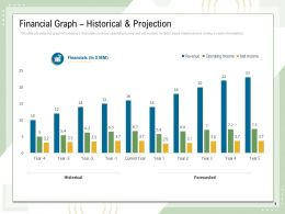Financial Graph Historical And Projection Revenue Operating Year Powerpoint Presentation Graphic Tips