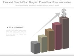 Financial Growth Chart Diagram Powerpoint Slide Information