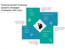 Financial Growth Customer Dynamic Strategies Framework With Icons