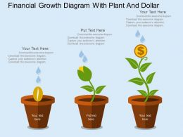 Financial Growth Diagram With Plant And Dollar Flat Powerpoint Desgin