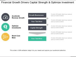 Financial Growth Drivers Capital Strength And Optimize Investment