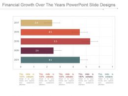 Financial Growth Over The Years Powerpoint Slide Designs