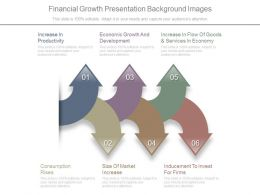 Financial Growth Presentation Background Images