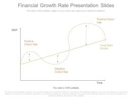 Financial Growth Rate Presentation Slides