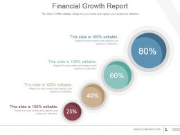 Financial Growth Report Powerpoint Slide Background Picture
