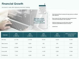 Financial Growth Sales Ppt Powerpoint Presentation Slides Graphics Pictures