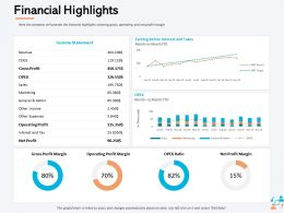Financial Highlights Admin M997 Ppt Powerpoint Presentation Portfolio Deck