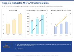 Financial Highlights After API Implementation Revenue Ppt Powerpoint Presentation Portfolio Show