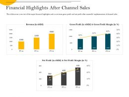 Financial Highlights After Channel Sales M2353 Ppt Powerpoint Presentation Styles Elements