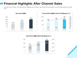 Financial Highlights After Channel Sales M2927 Ppt Powerpoint Presentation Model Ideas