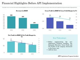 Financial Highlights Before API Implementation Ppt File Aids