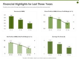 Financial Highlights For Last Three Years Earnings Share Ppt Powerpoint Presentation Tips