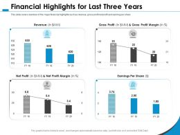 Financial Highlights For Last Three Years Gross M1071 Ppt Powerpoint Presentation Infographics