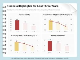 Financial Highlights For Last Three Years Revenue Ppt Outline