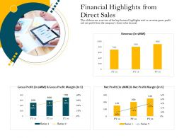 Financial Highlights From Direct Sales M2354 Ppt Powerpoint Presentation File Guide